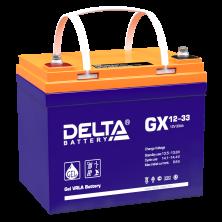 Delta GX 12-33 Xpert