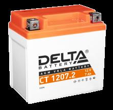 Delta CT 1207.2